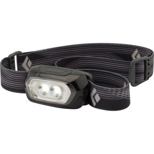 Gizmo Headlamp