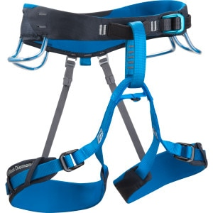 Aspect Harness