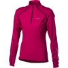 Contest Thermo Long Sleeve Women's Jersey