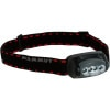 Mammut Lucido TR1 Headlamp DO NOT USE